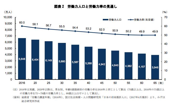 現代日本における「終身雇用崩壊説」は本当か: アラサー会社員no more ...